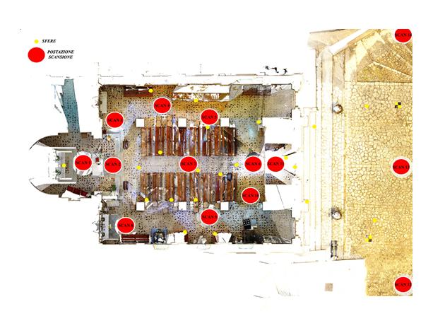 stazioni laser scanner